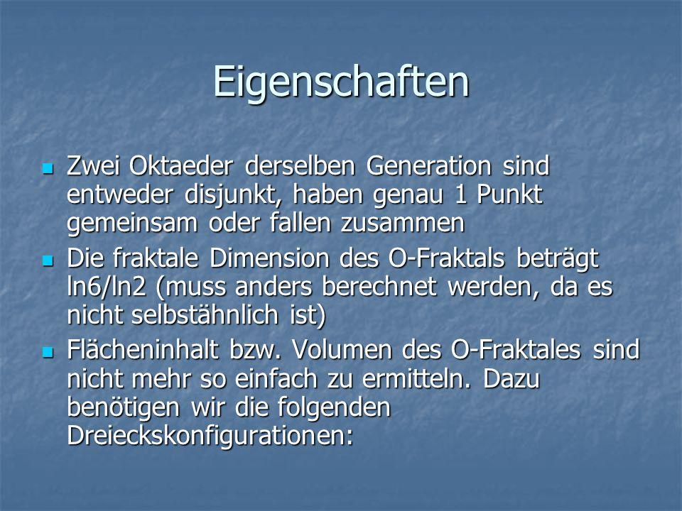 Eigenschaften Zwei Oktaeder derselben Generation sind entweder disjunkt, haben genau 1 Punkt gemeinsam oder fallen zusammen.