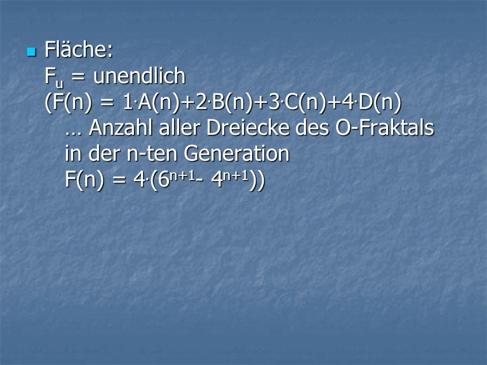 Fläche: Fu = unendlich (F(n) = 1. A(n)+2. B(n)+3. C(n)+4