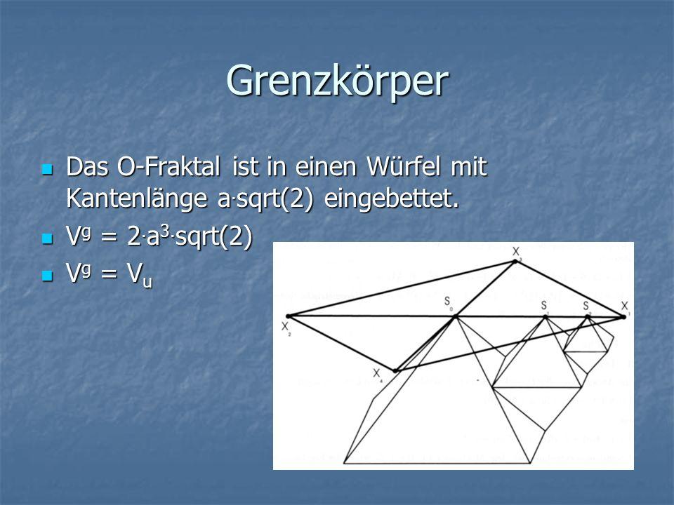 Grenzkörper Das O-Fraktal ist in einen Würfel mit Kantenlänge a.sqrt(2) eingebettet. Vg = 2.a3.sqrt(2)