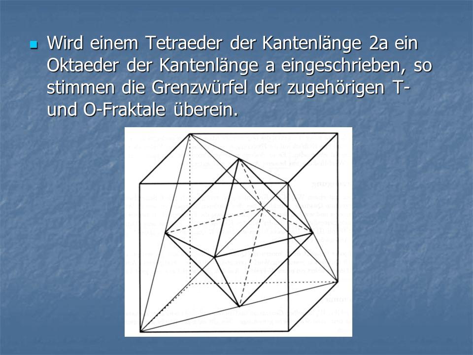 Wird einem Tetraeder der Kantenlänge 2a ein Oktaeder der Kantenlänge a eingeschrieben, so stimmen die Grenzwürfel der zugehörigen T- und O-Fraktale überein.
