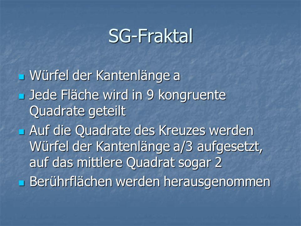 SG-Fraktal Würfel der Kantenlänge a