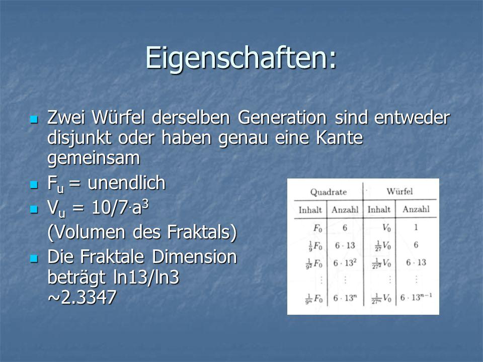 Eigenschaften: Zwei Würfel derselben Generation sind entweder disjunkt oder haben genau eine Kante gemeinsam.