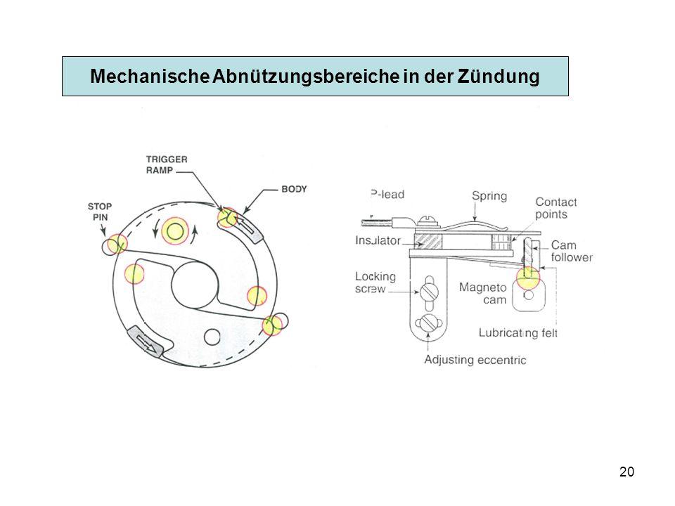 Mechanische Abnützungsbereiche in der Zündung