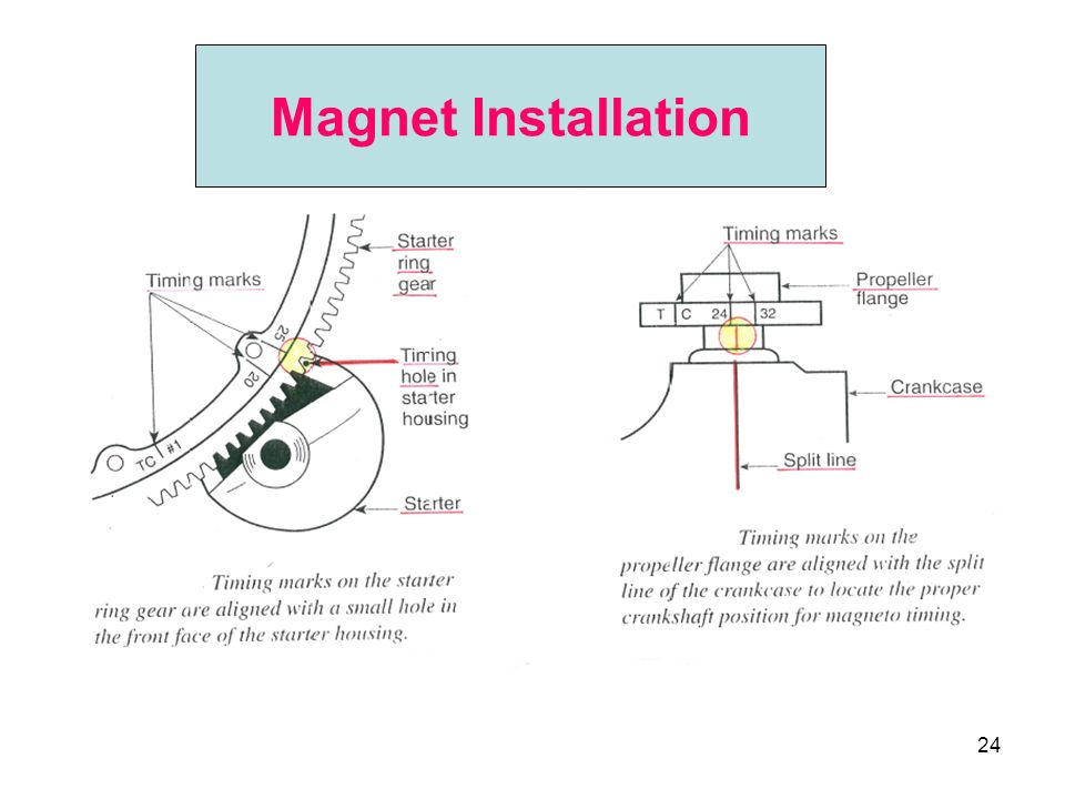 Magnet Installation Magnet Installation: