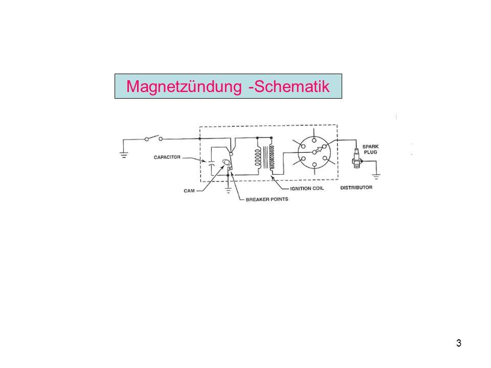 Magnetzündung -Schematik