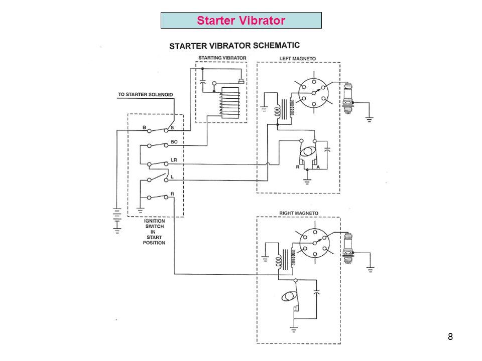 Starter Vibrator