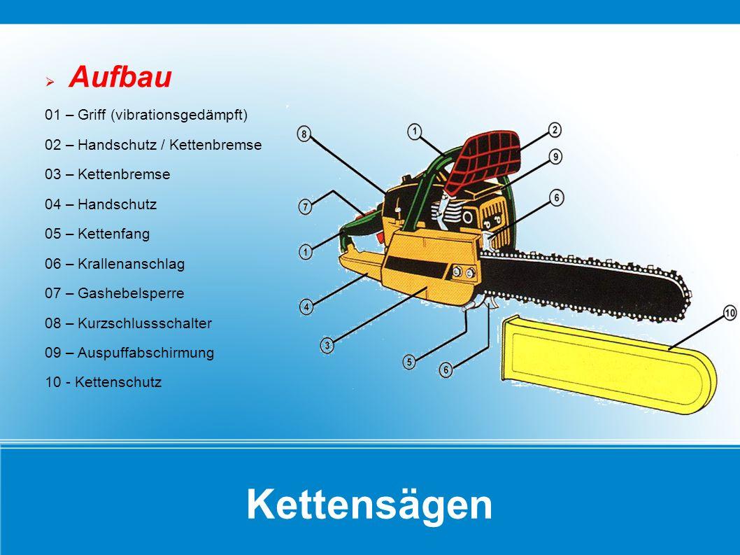 Kettensägen Aufbau 01 – Griff (vibrationsgedämpft)