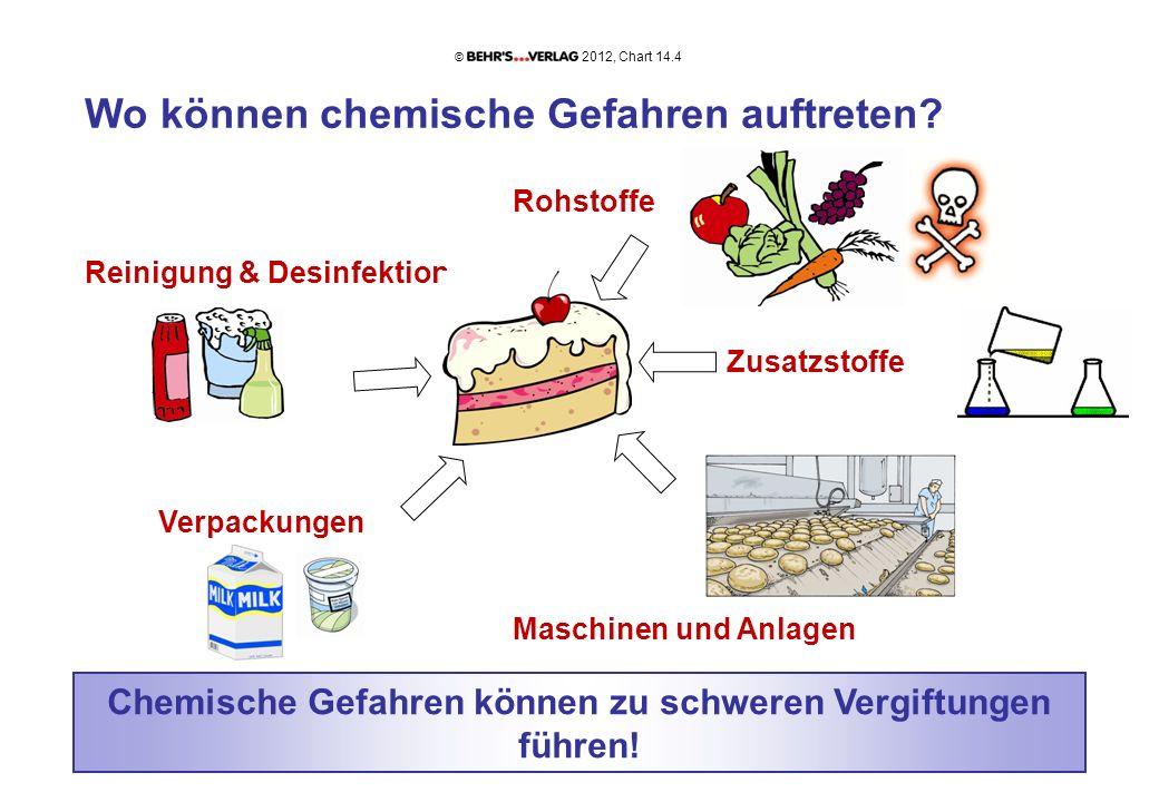 Chemische Gefahren können zu schweren Vergiftungen führen!