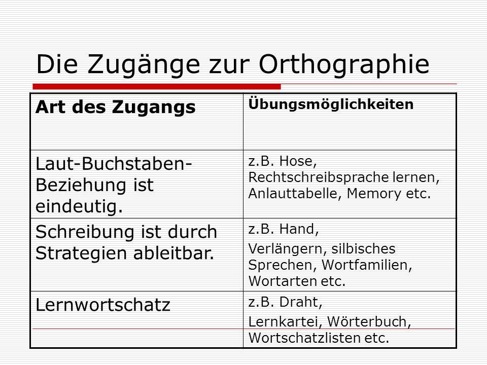 Die Zugänge zur Orthographie