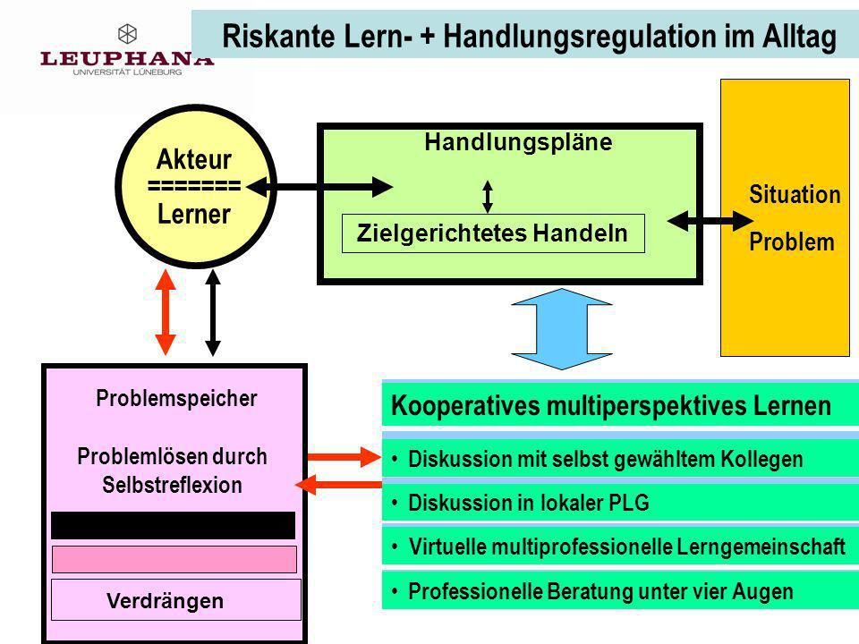 Riskante Lern- + Handlungsregulation im Alltag