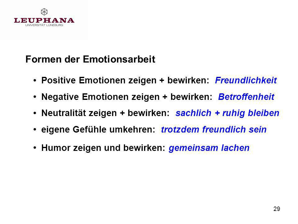 Formen der Emotionsarbeit