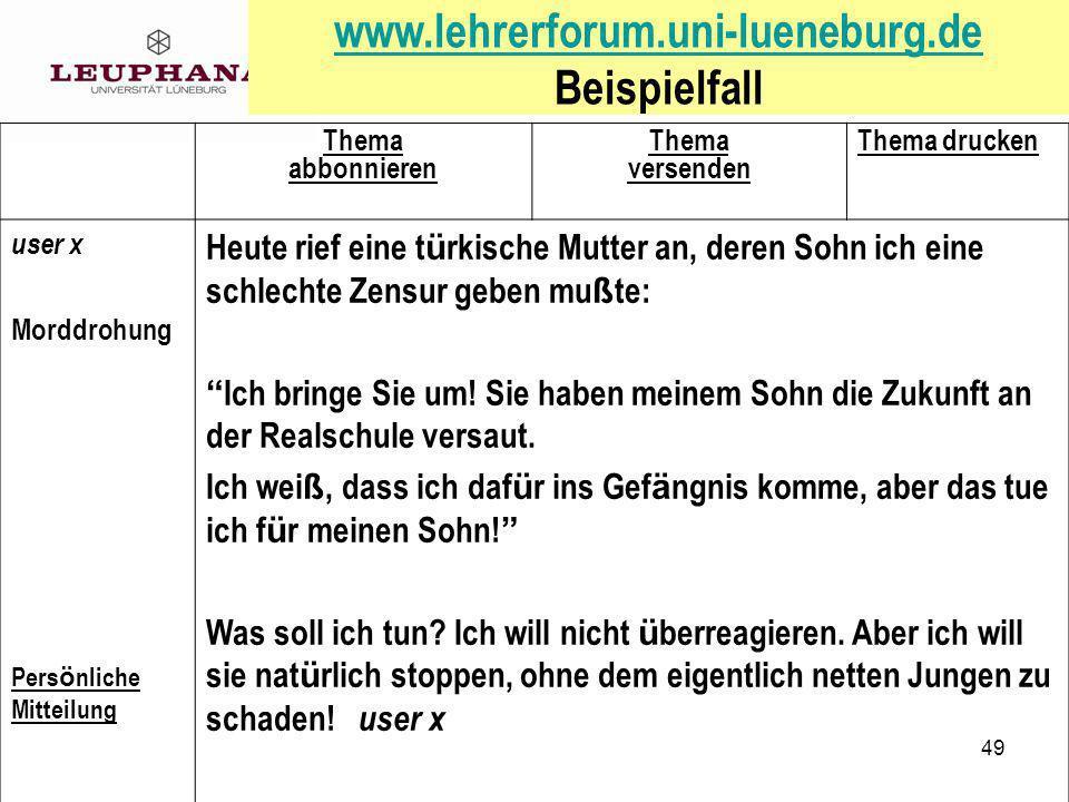 www.lehrerforum.uni-lueneburg.de Beispielfall