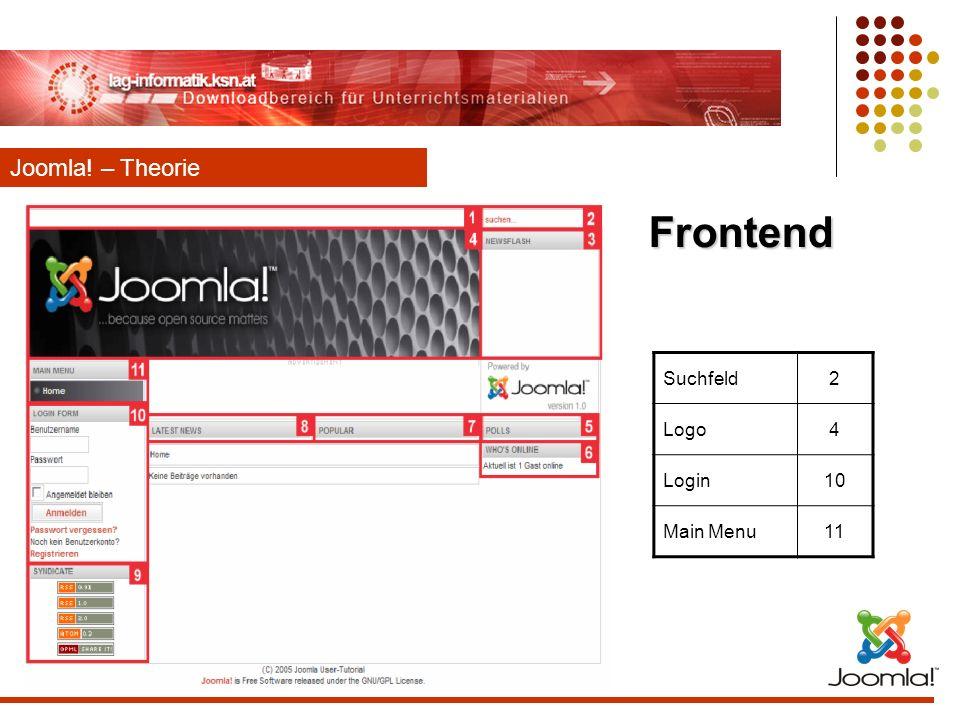 Joomla! – Theorie Frontend Suchfeld 2 Logo 4 Login 10 Main Menu 11