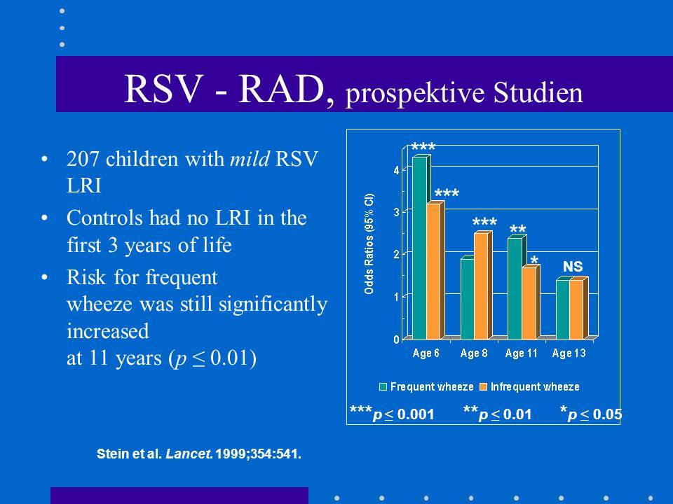 RSV - RAD, prospektive Studien