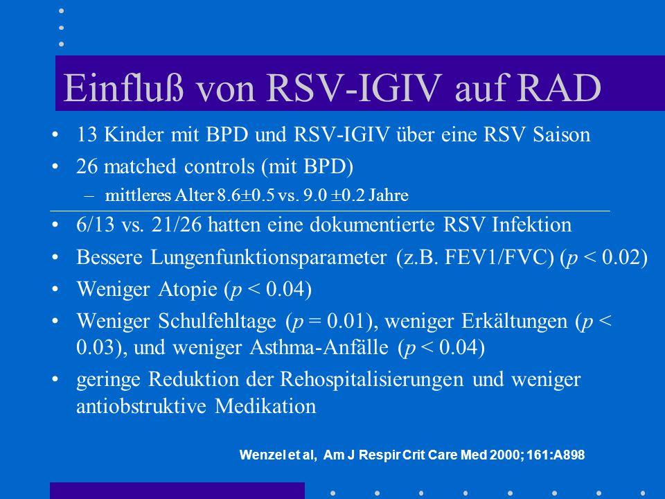 Einfluß von RSV-IGIV auf RAD