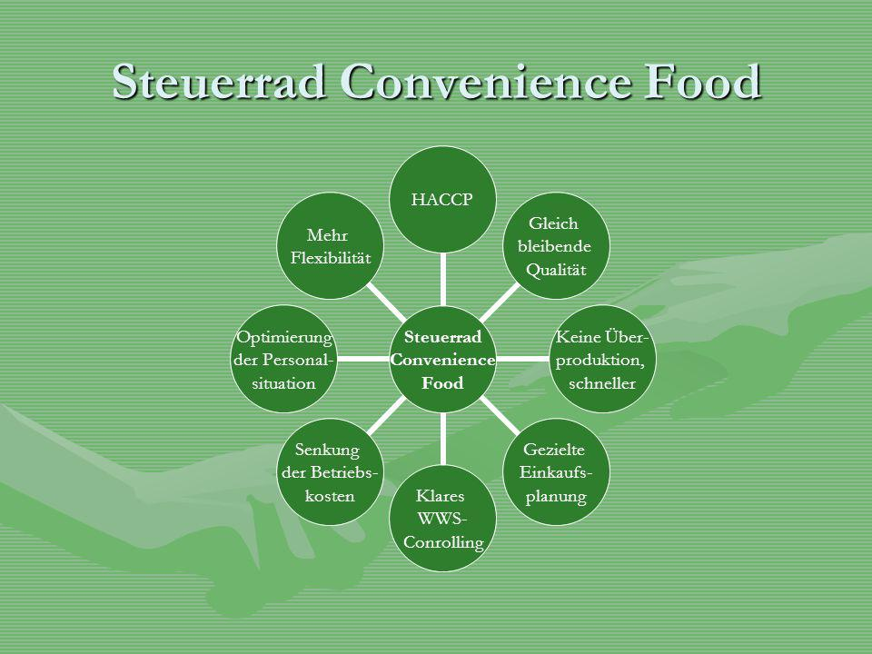 Steuerrad Convenience Food