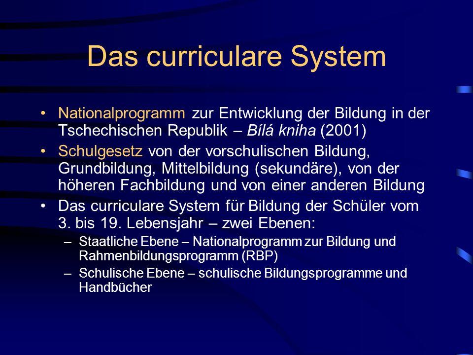 Das curriculare System