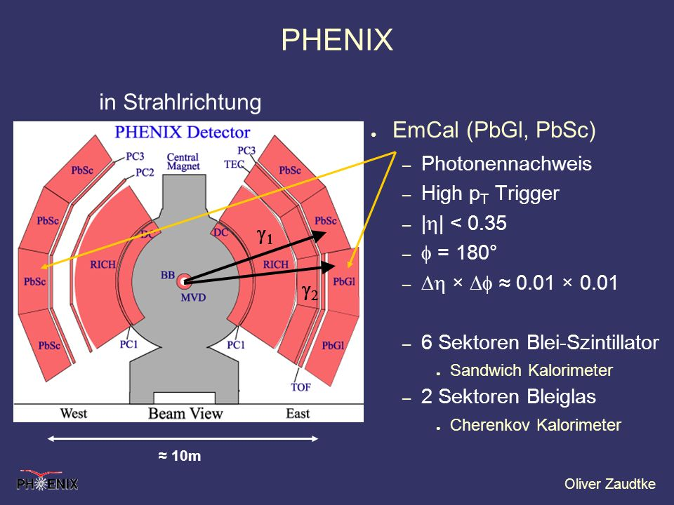 PHENIX in Strahlrichtung EmCal (PbGl, PbSc) Photonennachweis