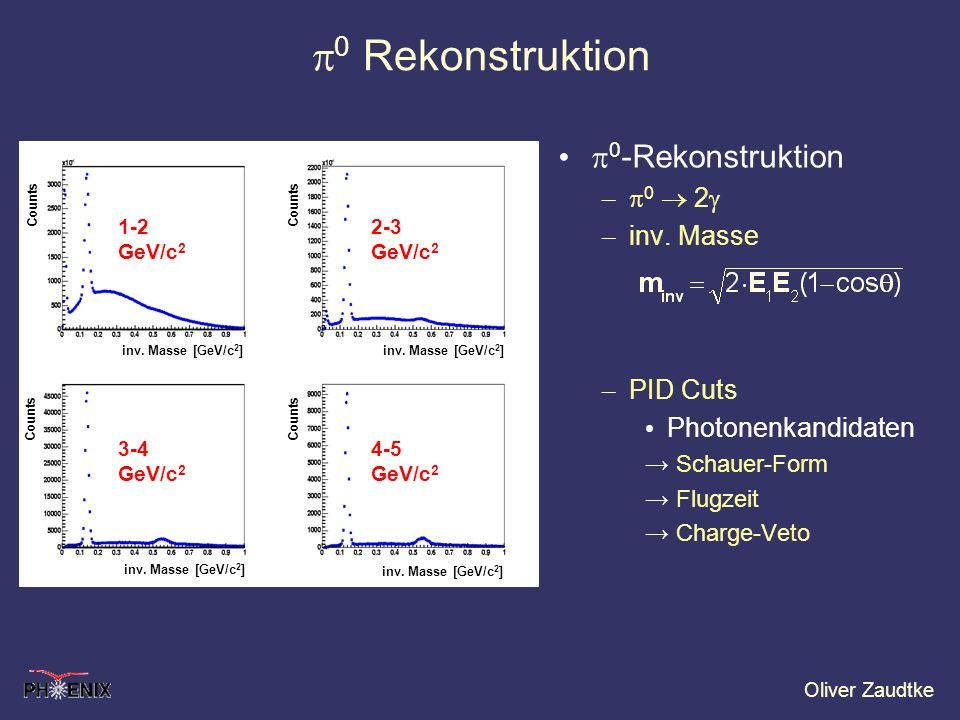 p0 Rekonstruktion p0-Rekonstruktion p0  2g inv. Masse PID Cuts