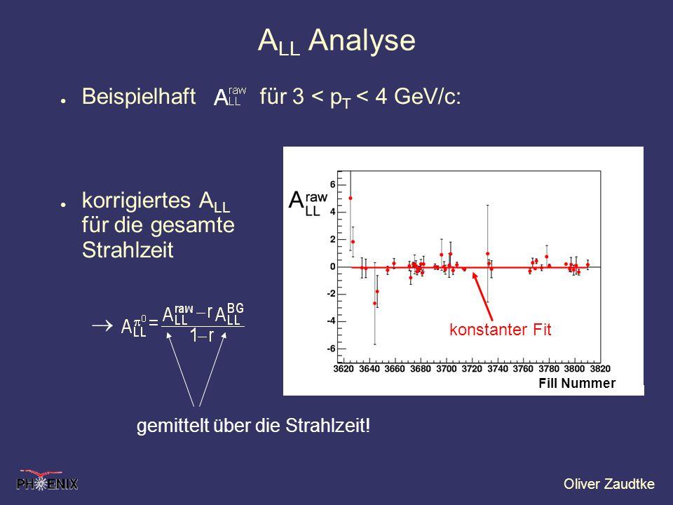 ALL Analyse Beispielhaft für 3 < pT < 4 GeV/c: