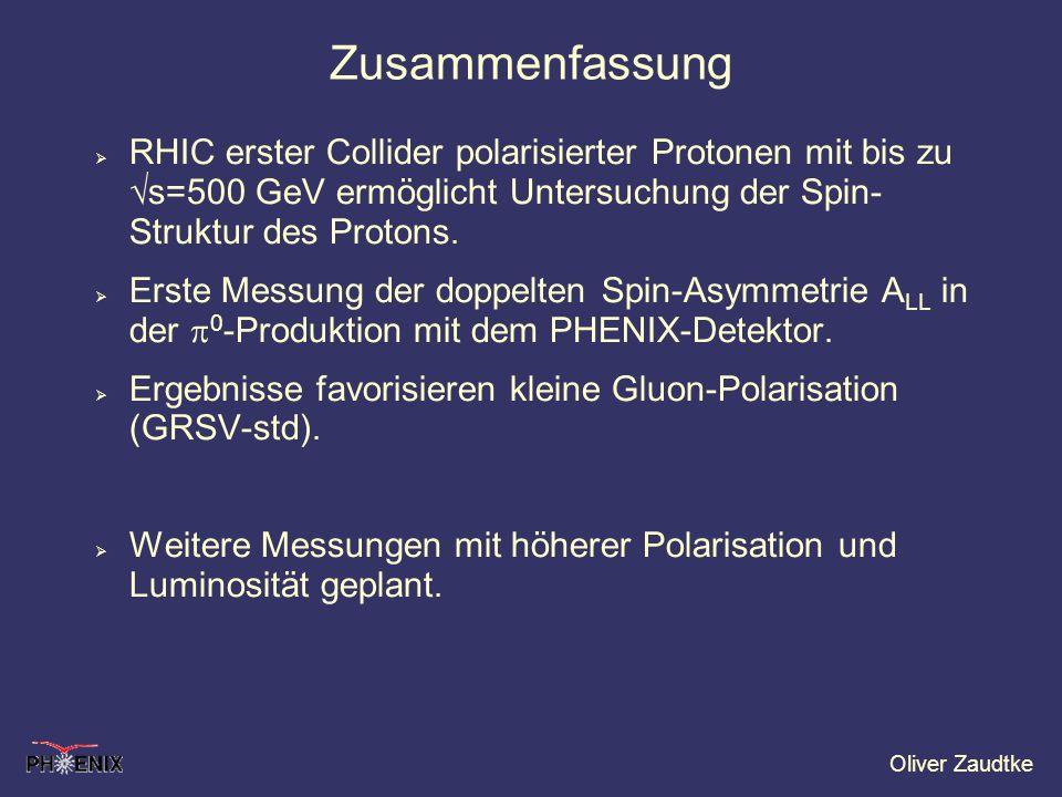Zusammenfassung RHIC erster Collider polarisierter Protonen mit bis zu √s=500 GeV ermöglicht Untersuchung der Spin- Struktur des Protons.
