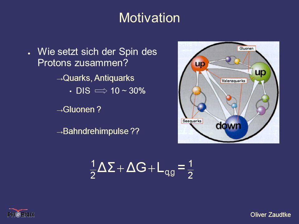 Motivation Wie setzt sich der Spin des Protons zusammen