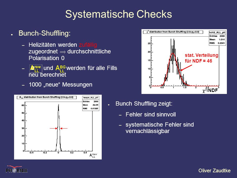 Systematische Checks Bunch-Shuffling: