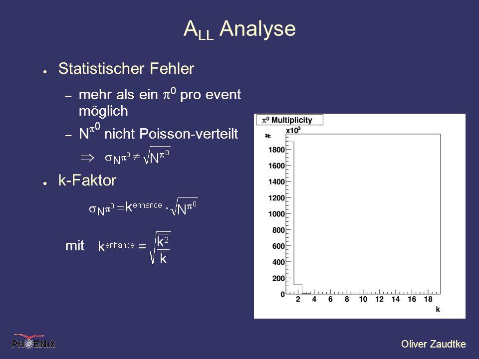 ALL Analyse Statistischer Fehler k-Faktor