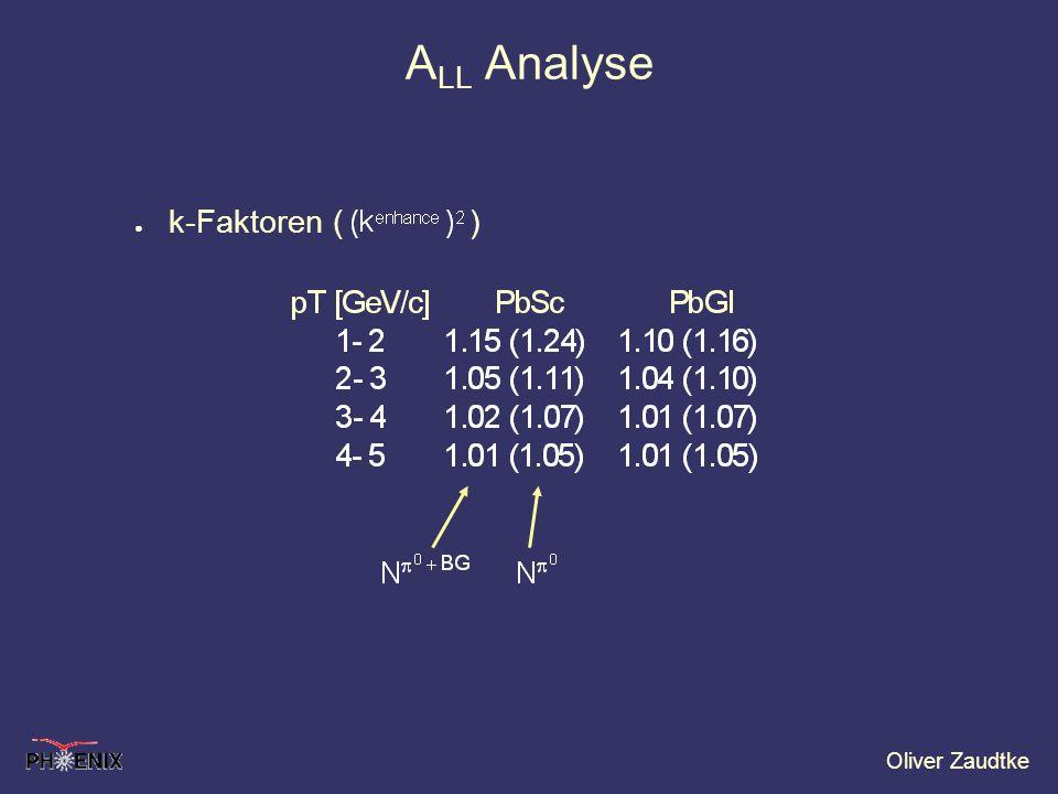 ALL Analyse k-Faktoren ( )