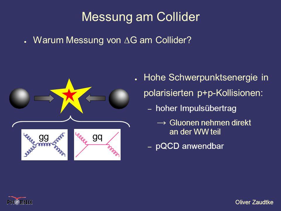 Messung am Collider Warum Messung von DG am Collider