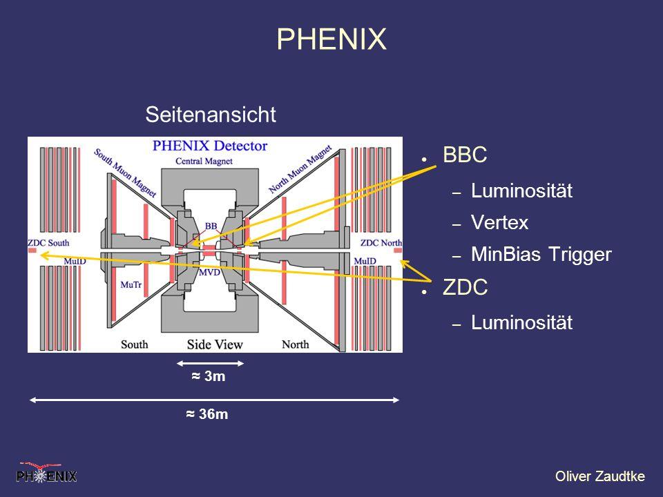 PHENIX Seitenansicht BBC ZDC Luminosität Vertex MinBias Trigger ≈ 3m