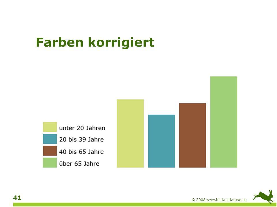 Farben korrigiert © 2008 www.feldwaldwiese.de