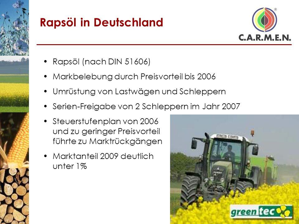 Rapsöl in Deutschland Rapsöl (nach DIN 51606)