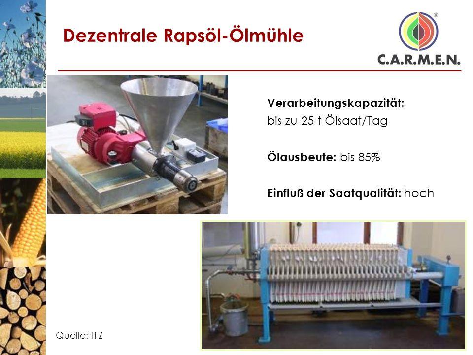 Dezentrale Rapsöl-Ölmühle
