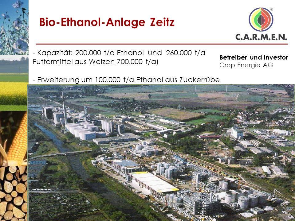 Bio-Ethanol-Anlage Zeitz