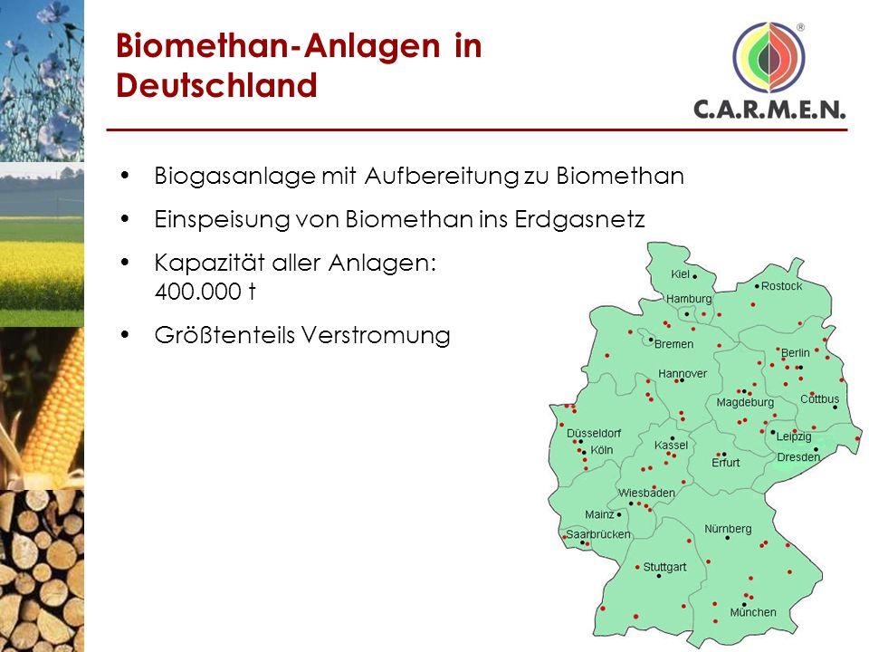 Biomethan-Anlagen in Deutschland