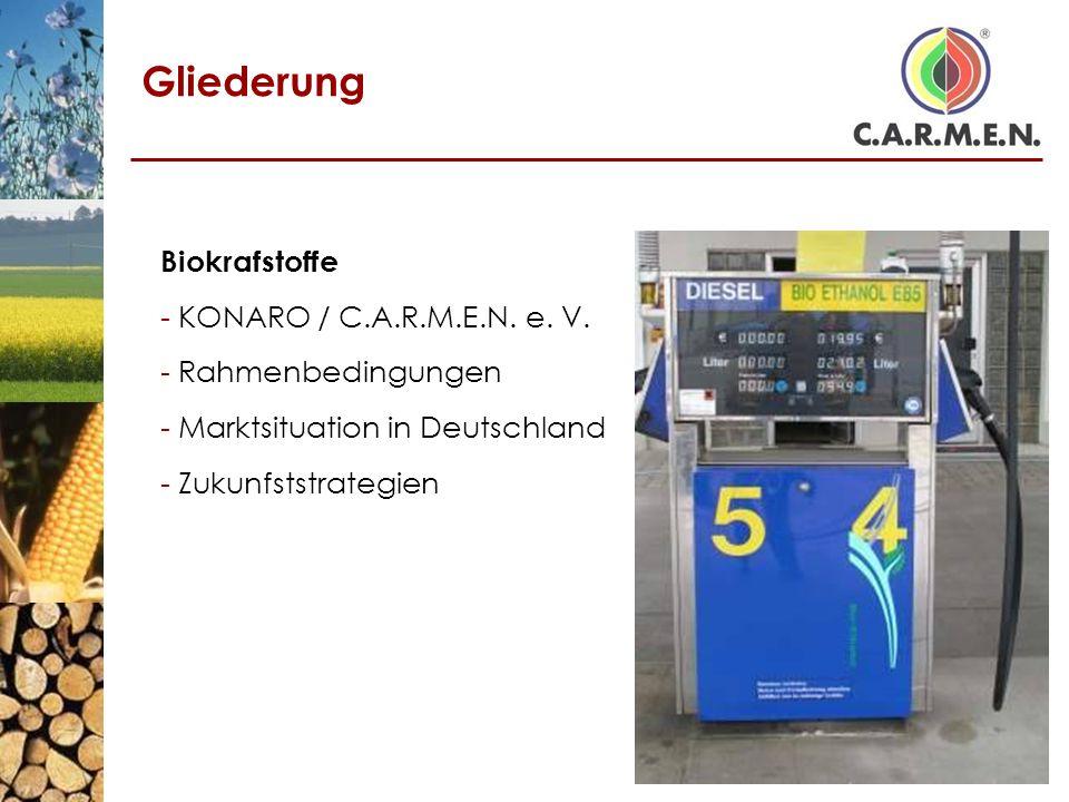 Gliederung Biokrafstoffe KONARO / C.A.R.M.E.N. e. V. Rahmenbedingungen