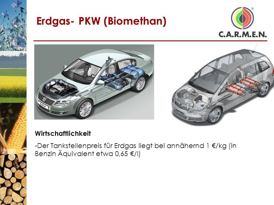 Erdgas- PKW (Biomethan)