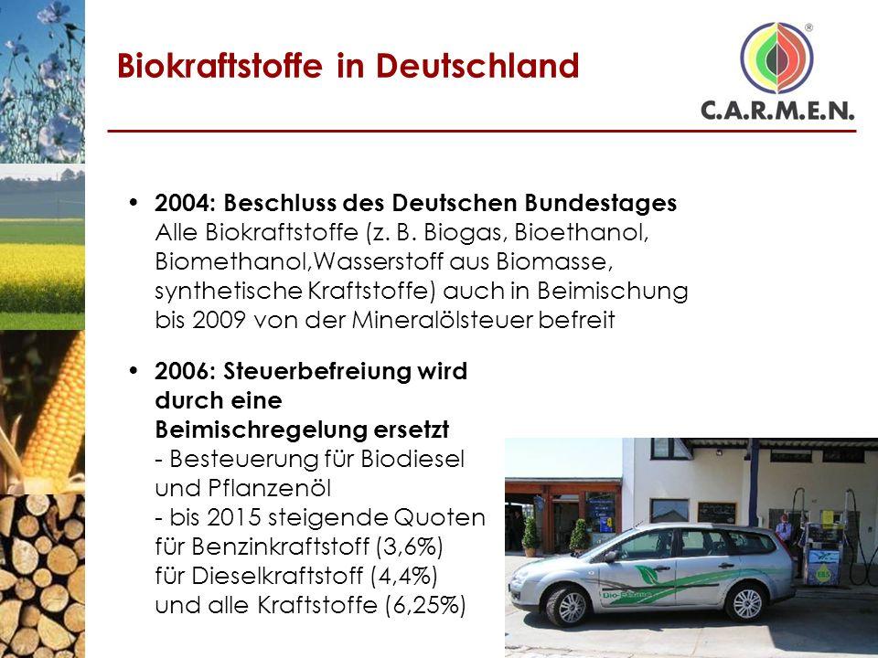 Biokraftstoffe in Deutschland