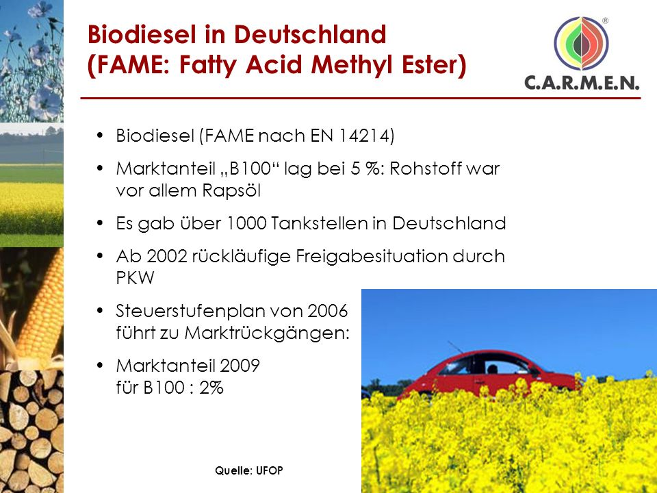 Biodiesel in Deutschland (FAME: Fatty Acid Methyl Ester)