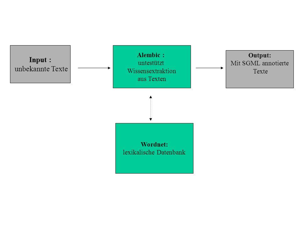 lexikalische Datenbank