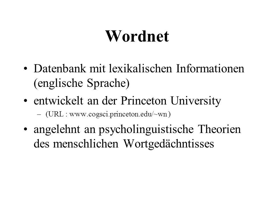Wordnet Datenbank mit lexikalischen Informationen (englische Sprache)