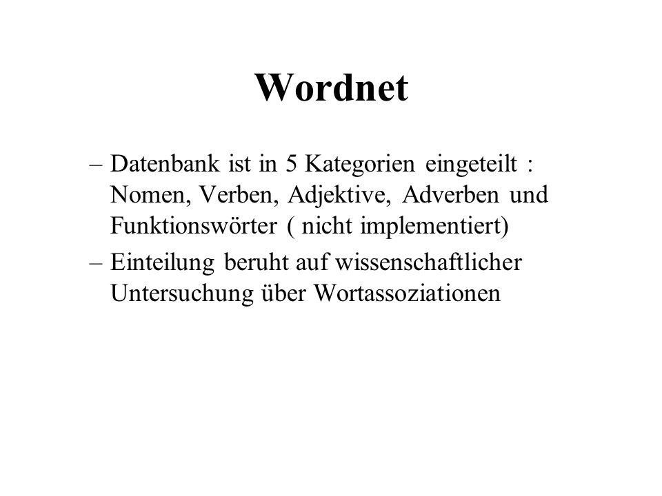 Wordnet Datenbank ist in 5 Kategorien eingeteilt : Nomen, Verben, Adjektive, Adverben und Funktionswörter ( nicht implementiert)