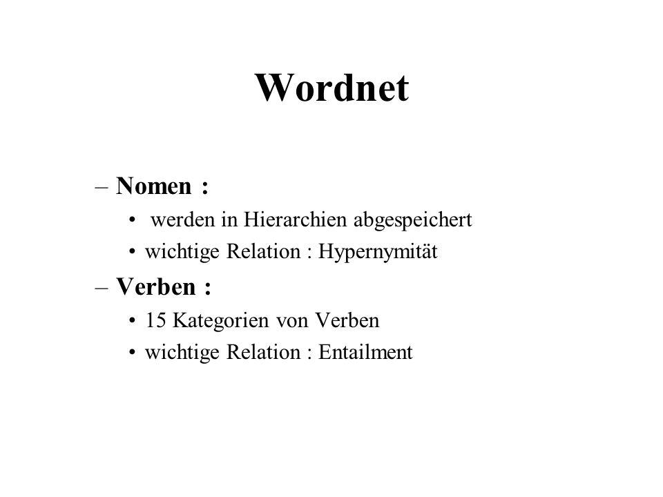 Wordnet Nomen : Verben : werden in Hierarchien abgespeichert