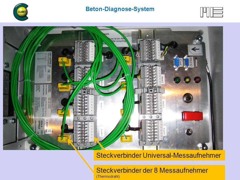 Steckverbinder Universal-Messaufnehmer