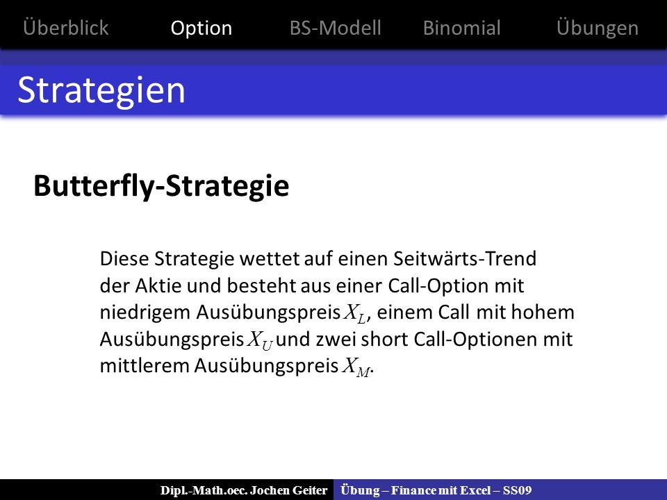 Strategien Butterfly-Strategie