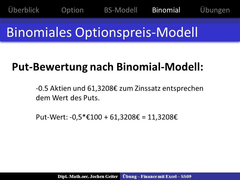 Binomiales Optionspreis-Modell