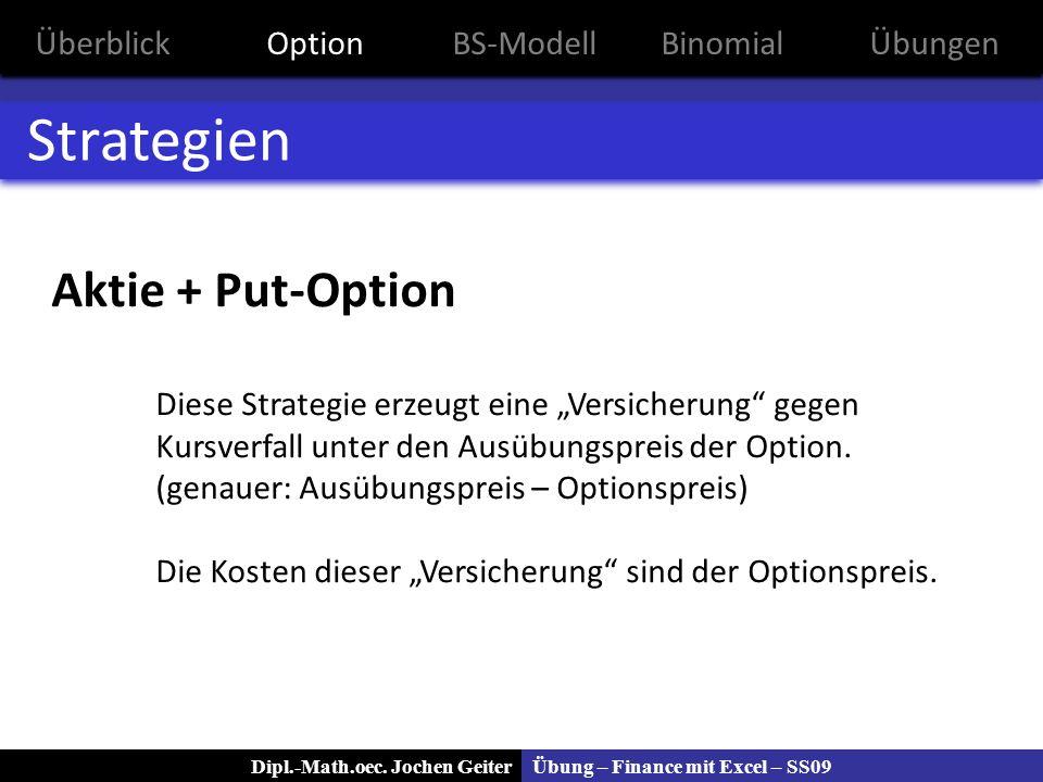 Strategien Aktie + Put-Option