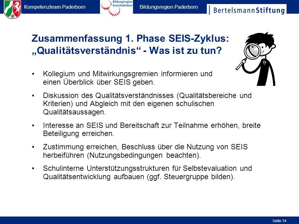"""Zusammenfassung 1. Phase SEIS-Zyklus: """"Qualitätsverständnis - Was ist zu tun"""