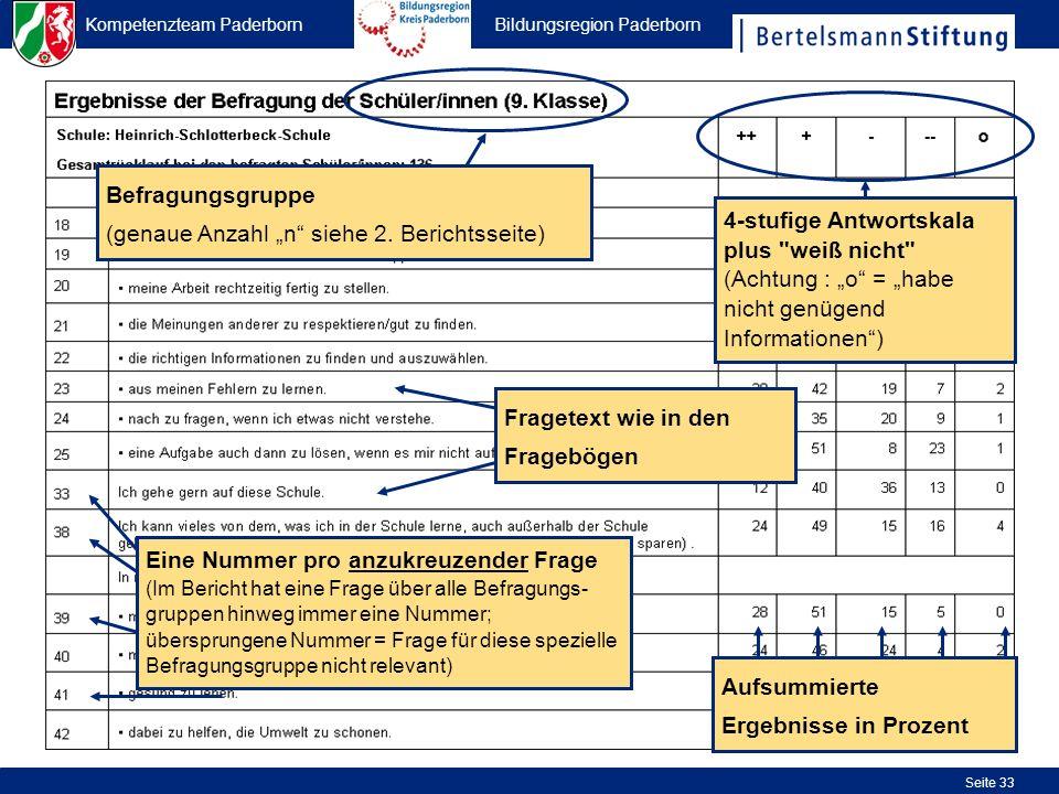 """4-stufige Antwortskala plus weiß nicht (Achtung : """"o = """"habe nicht genügend Informationen )"""